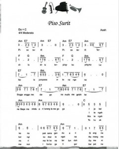 Chord ras Teks Lagu Piso Surit